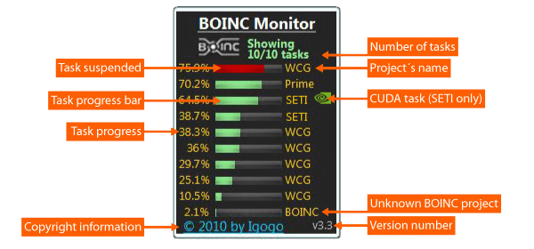 BOINC Monitor full screenshot