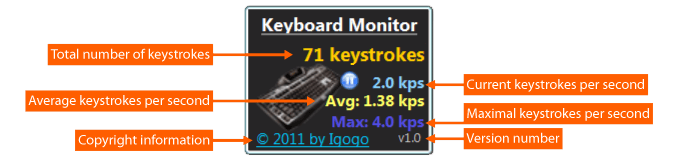 Keyboard Monitor Screen shot