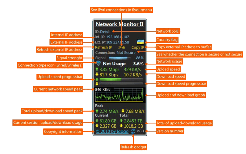 Network Monitor II full screenshot