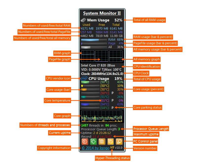 Click to view System Monitor II screenshots