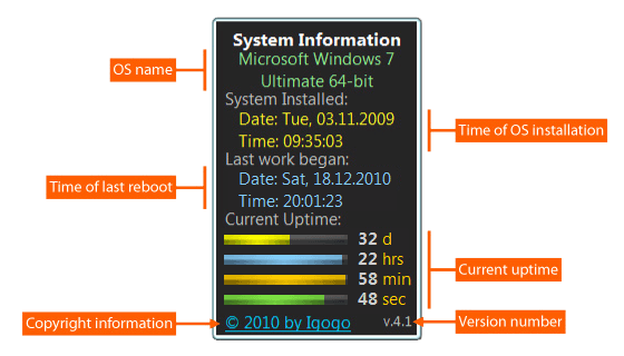 System Uptime full Plus Screen shot