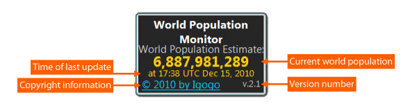 World Population Monitor full screenshot